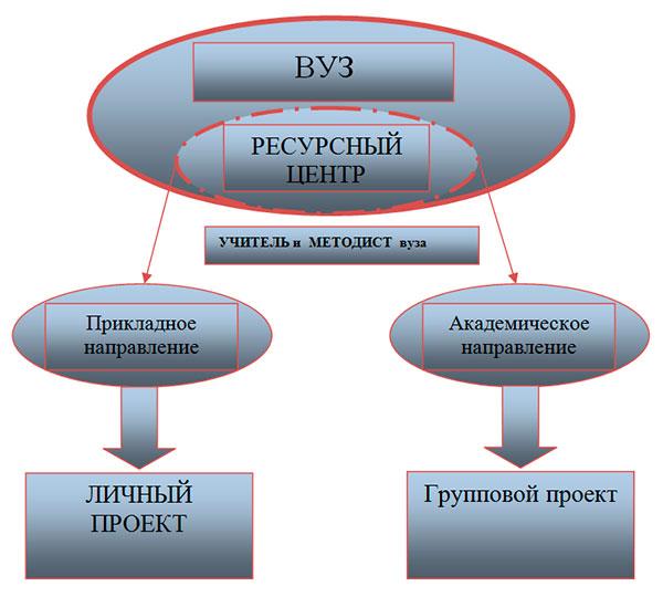 """"""",""""genius.pstu.ru"""